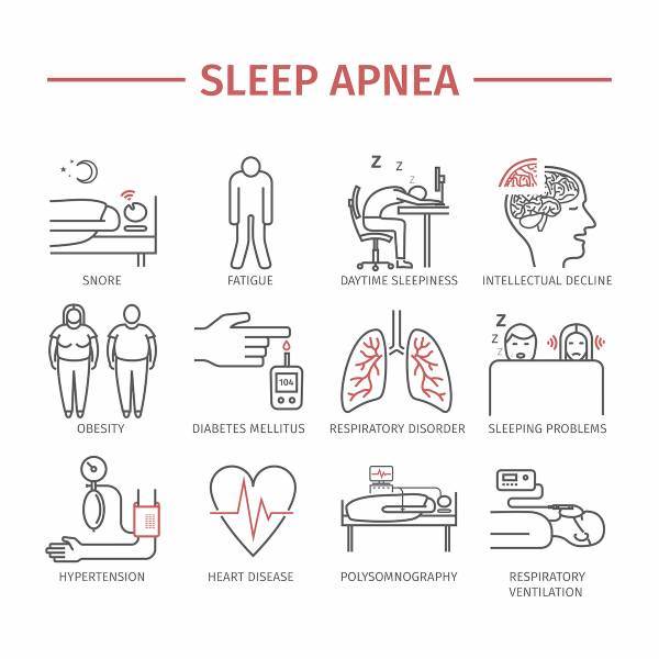 Fit to Fight Sleep Apnea - Fitness, Sleep, sleep apnea, sleep disorders, weight gain, energy systems, sleep deprivation, endorphins, sleep quality, healthy habits